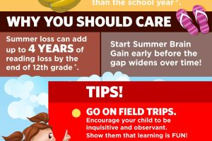LeapFrog Infographic Summer Camp
